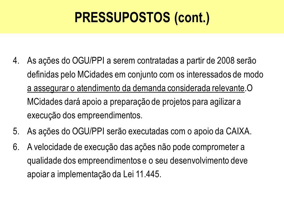 PRESSUPOSTOS (cont.) 4.As ações do OGU/PPI a serem contratadas a partir de 2008 serão definidas pelo MCidades em conjunto com os interessados de modo