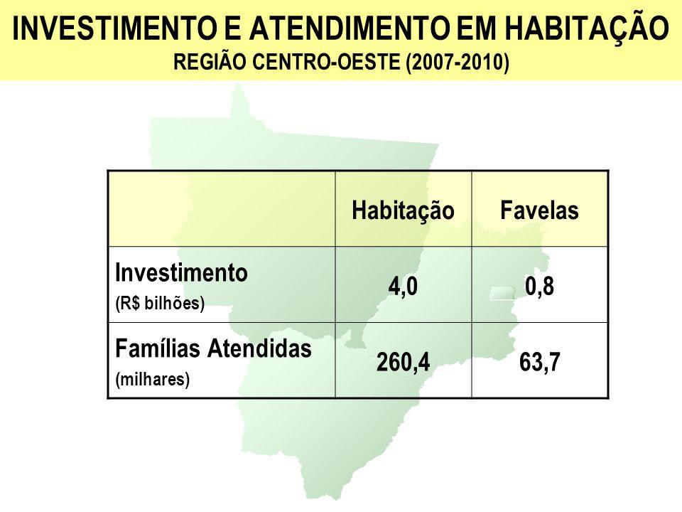 INVESTIMENTO E ATENDIMENTO EM HABITAÇÃO REGIÃO CENTRO-OESTE (2007-2010) HabitaçãoFavelas Investimento (R$ bilhões) 4,00,8 Famílias Atendidas (milhares