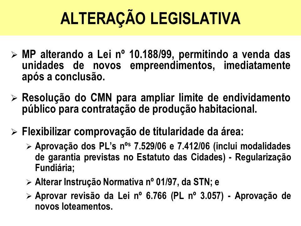 ALTERAÇÃO LEGISLATIVA MP alterando a Lei nº 10.188/99, permitindo a venda das unidades de novos empreendimentos, imediatamente após a conclusão. Resol