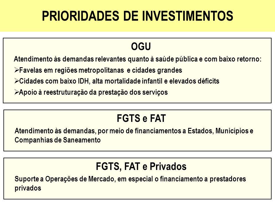 OGU Atendimento às demandas relevantes quanto à saúde pública e com baixo retorno: Favelas em regiões metropolitanas e cidades grandes Cidades com bai