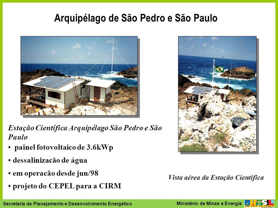 Secretaria de Planejamento e Desenvolvimento Energético - SPE Secretaria de Planejamento e Desenvolvimento Energético Ministério de Minas e Energia Ar