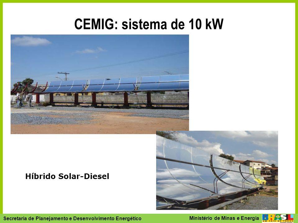 Secretaria de Planejamento e Desenvolvimento Energético - SPE Secretaria de Planejamento e Desenvolvimento Energético Ministério de Minas e Energia CE