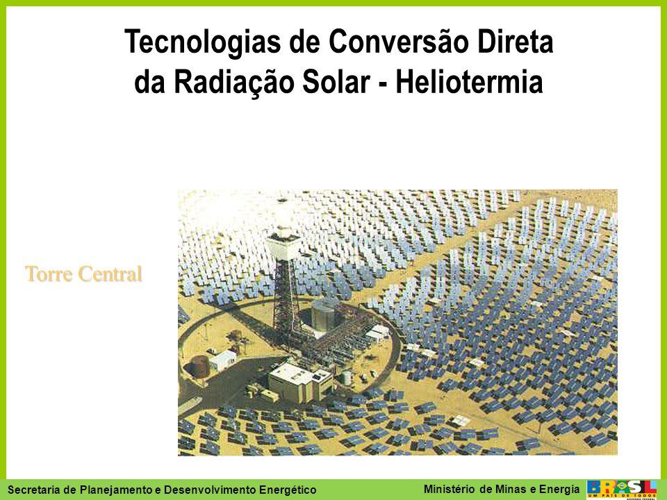 Secretaria de Planejamento e Desenvolvimento Energético - SPE Secretaria de Planejamento e Desenvolvimento Energético Ministério de Minas e Energia Te