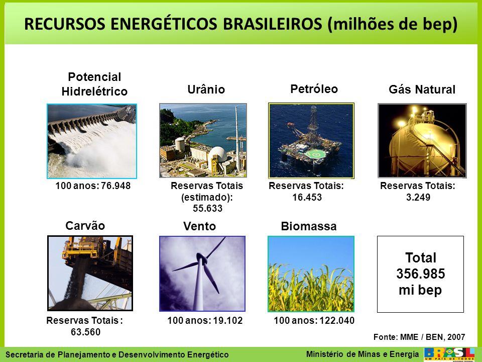 Secretaria de Planejamento e Desenvolvimento Energético - SPE Secretaria de Planejamento e Desenvolvimento Energético Ministério de Minas e Energia Tecnologias de Conversão Direta da Radiação Solar - Heliotermia Torre Central