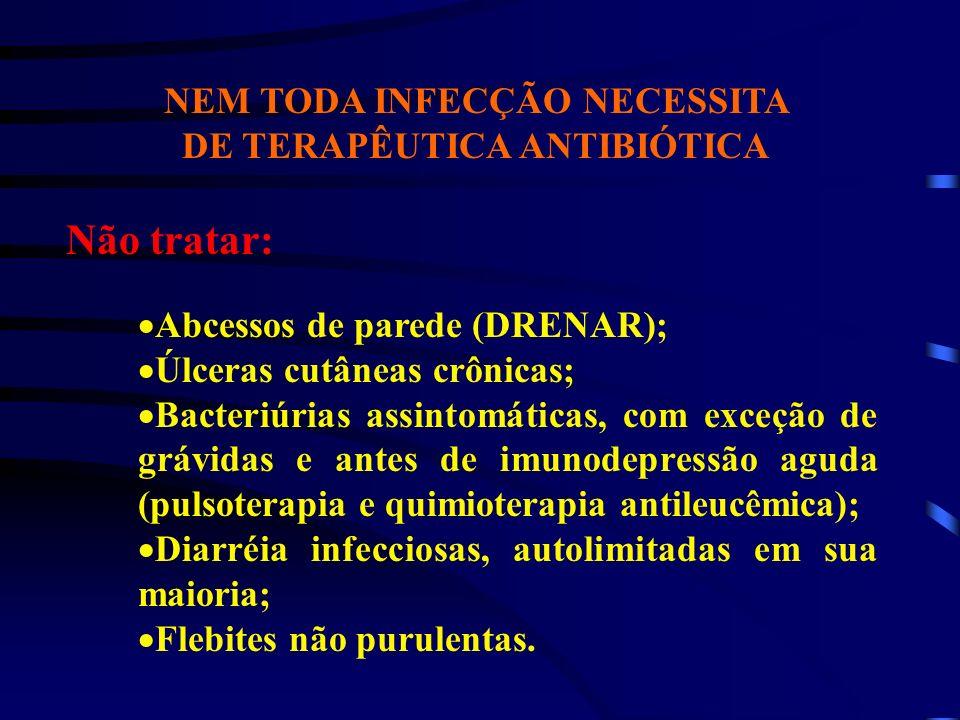 Não tratar: Abcessos de parede (DRENAR); Úlceras cutâneas crônicas; Bacteriúrias assintomáticas, com exceção de grávidas e antes de imunodepressão agu
