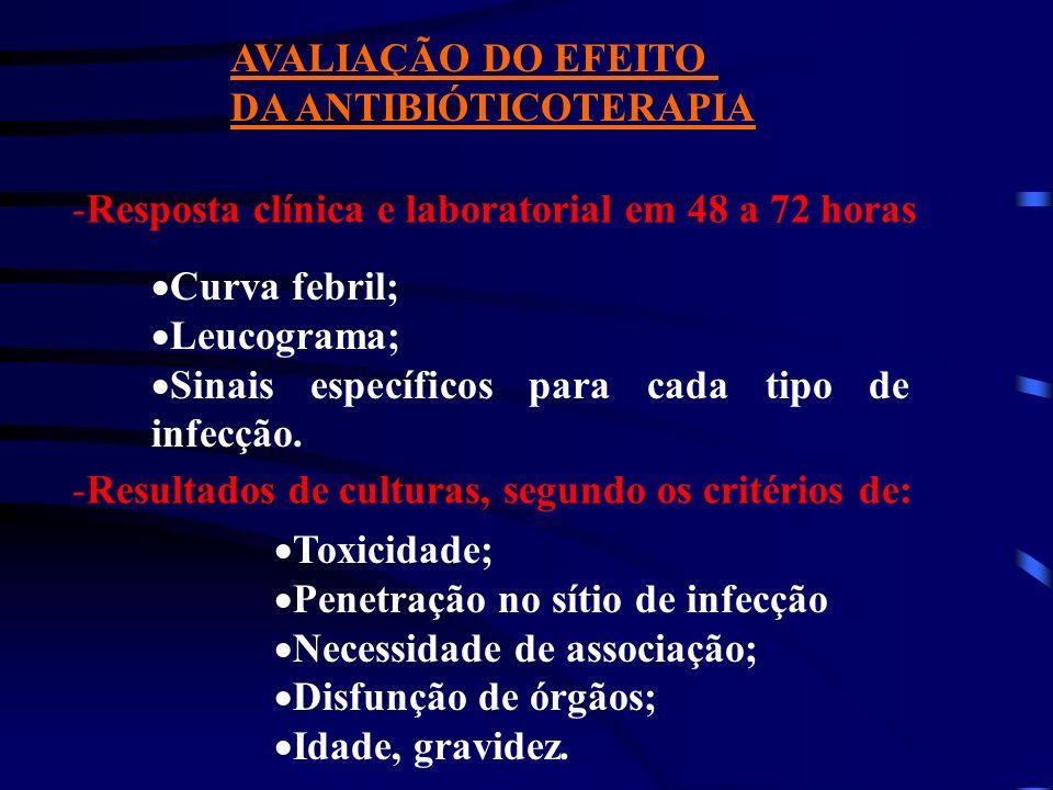 AVALIAÇÃO DO EFEITO DA ANTIBIÓTICOTERAPIA -Resposta clínica e laboratorial em 48 a 72 horas Curva febril; Leucograma; Sinais específicos para cada tipo de infecção.