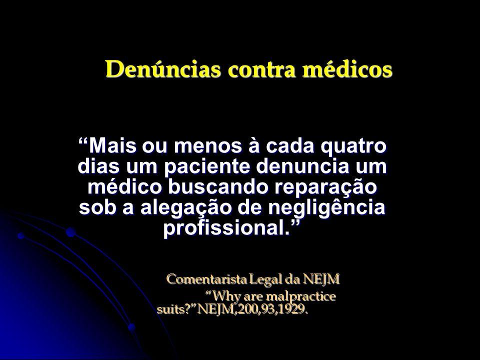 Denúncias contra médicos Mais ou menos à cada quatro dias um paciente denuncia um médico buscando reparação sob a alegação de negligência profissional