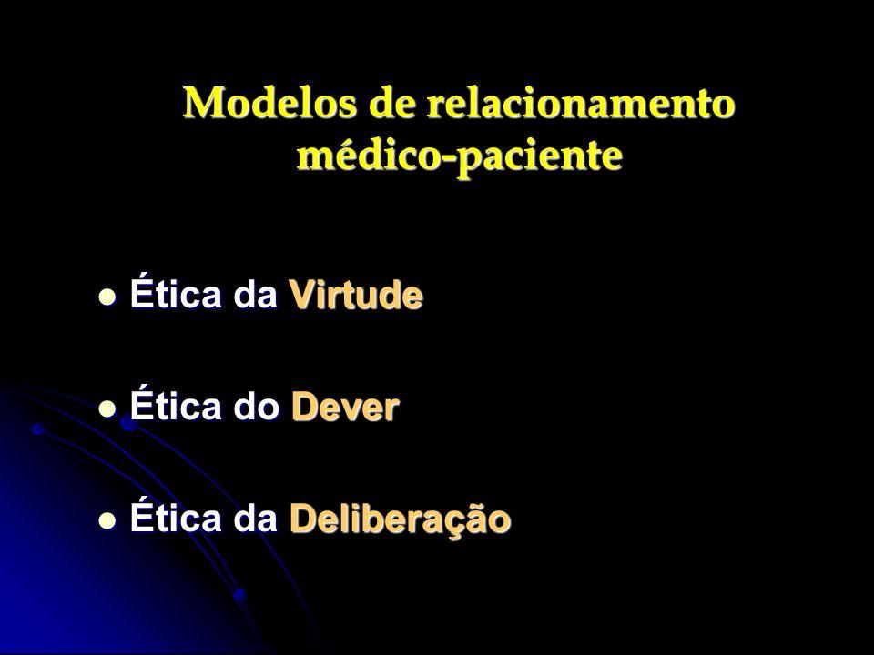 Modelos de relacionamento médico-paciente Ética da Virtude Ética da Virtude Ética do Dever Ética do Dever Ética da Deliberação Ética da Deliberação