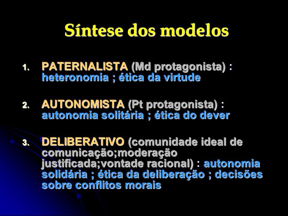Síntese dos modelos 1. PATERNALISTA (Md protagonista) : heteronomia ; ética da virtude 2. AUTONOMISTA (Pt protagonista) : autonomia solitária ; ética
