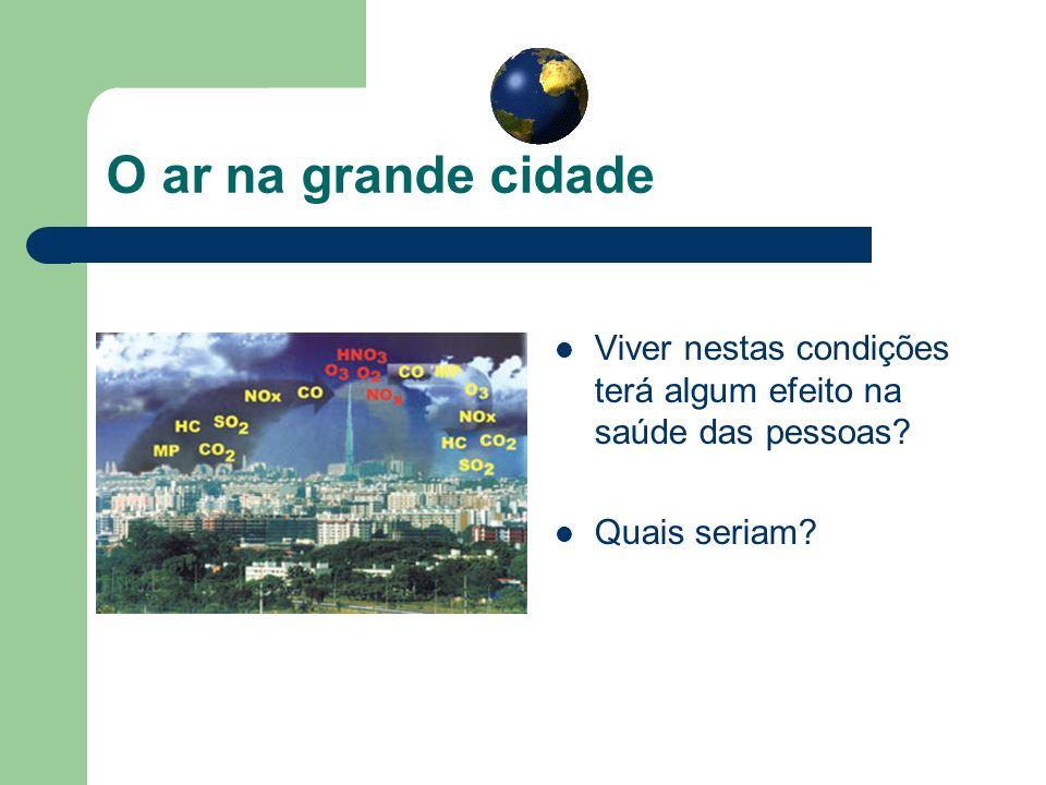 O ar na grande cidade Viver nestas condições terá algum efeito na saúde das pessoas? Quais seriam?