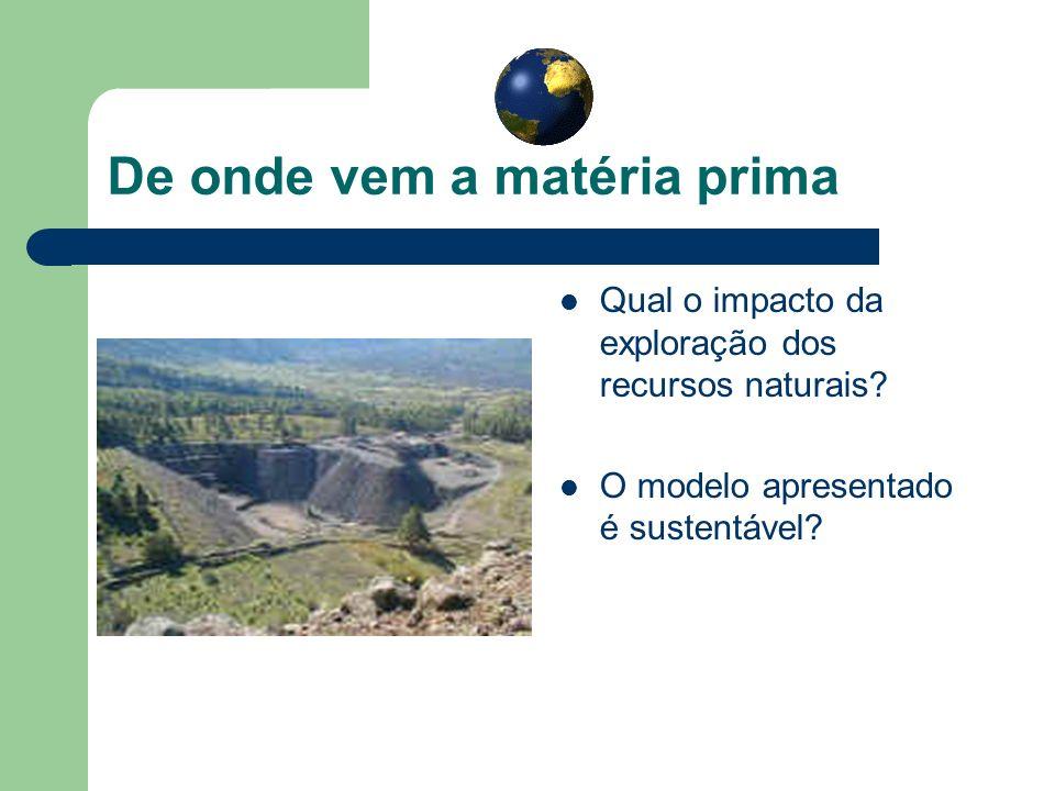 De onde vem a matéria prima Qual o impacto da exploração dos recursos naturais? O modelo apresentado é sustentável?