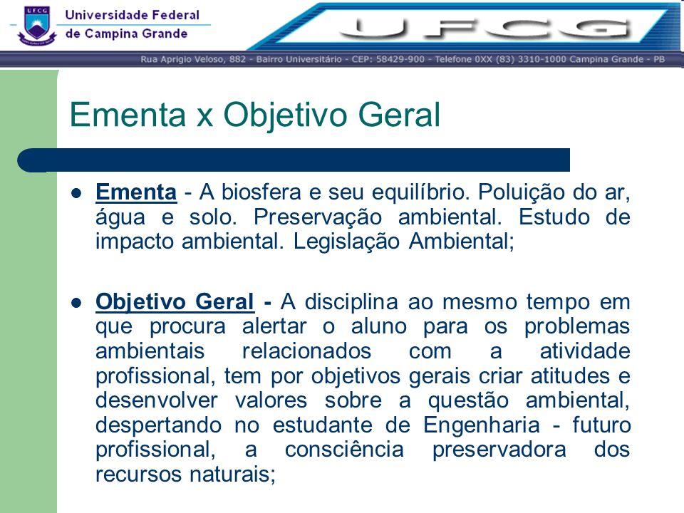 Ementa x Objetivo Geral Ementa - A biosfera e seu equilíbrio. Poluição do ar, água e solo. Preservação ambiental. Estudo de impacto ambiental. Legisla