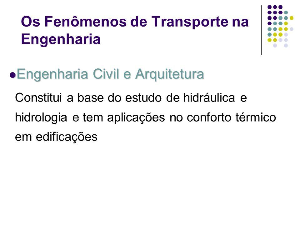 Os Fenômenos de Transporte na Engenharia Engenharia Civil e Arquitetura Engenharia Civil e Arquitetura Constitui a base do estudo de hidráulica e hidr
