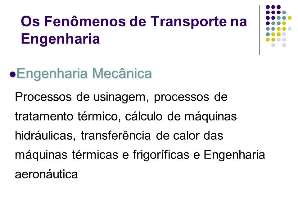 Os Fenômenos de Transporte na Engenharia Engenharia Mecânica Engenharia Mecânica Processos de usinagem, processos de tratamento térmico, cálculo de má
