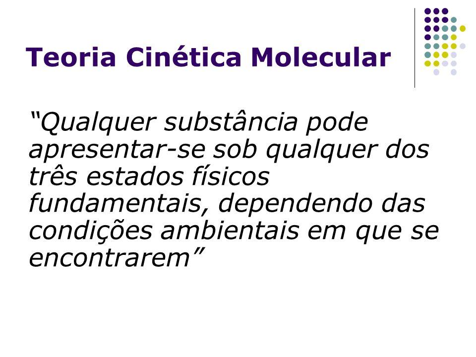 Teoria Cinética Molecular Qualquer substância pode apresentar-se sob qualquer dos três estados físicos fundamentais, dependendo das condições ambienta