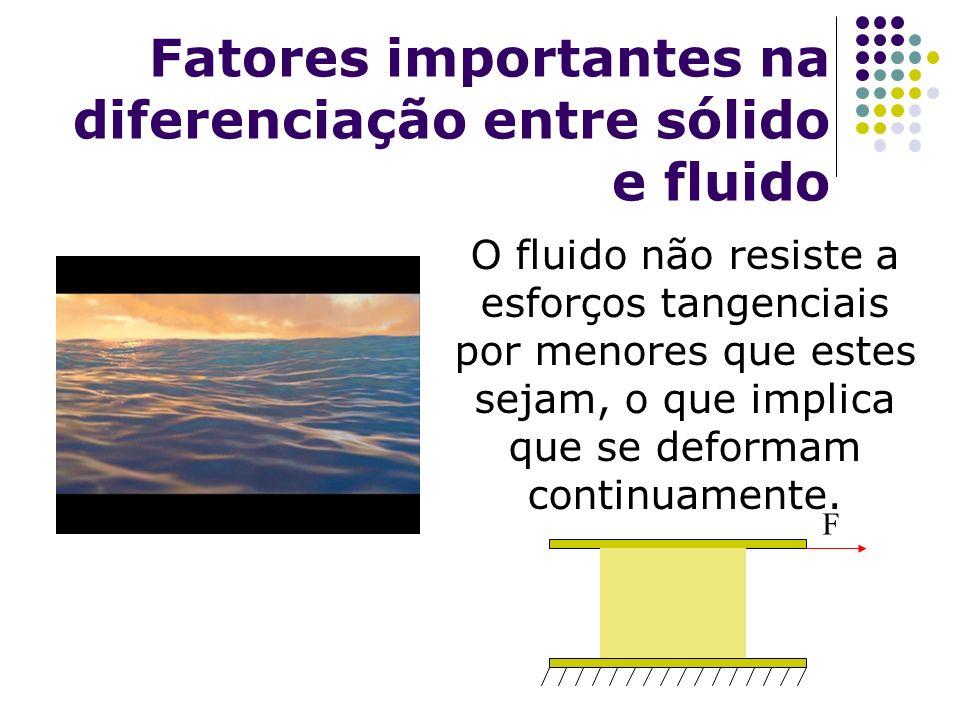 Fatores importantes na diferenciação entre sólido e fluido O fluido não resiste a esforços tangenciais por menores que estes sejam, o que implica que