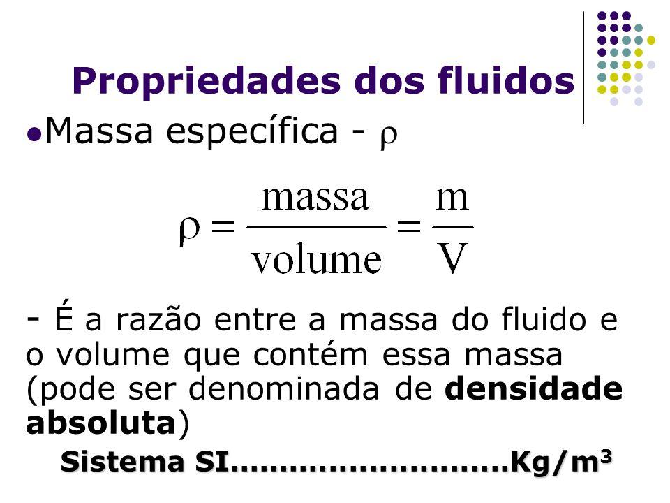 Propriedades dos fluidos Massa específica - - É a razão entre a massa do fluido e o volume que contém essa massa (pode ser denominada de densidade abs