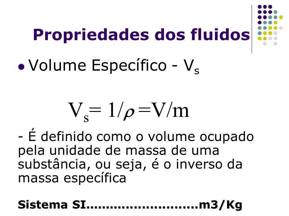 Propriedades dos fluidos Volume Específico - V s V s = 1/ =V/m - É definido como o volume ocupado pela unidade de massa de uma substância, ou seja, é