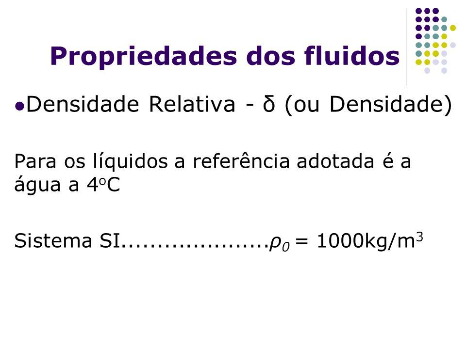 Propriedades dos fluidos Densidade Relativa - δ (ou Densidade) Para os líquidos a referência adotada é a água a 4 o C Sistema SI.....................ρ