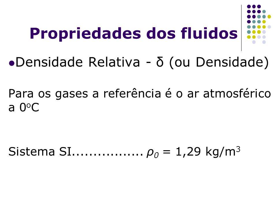 Propriedades dos fluidos Densidade Relativa - δ (ou Densidade) Para os gases a referência é o ar atmosférico a 0 o C Sistema SI................. ρ 0 =