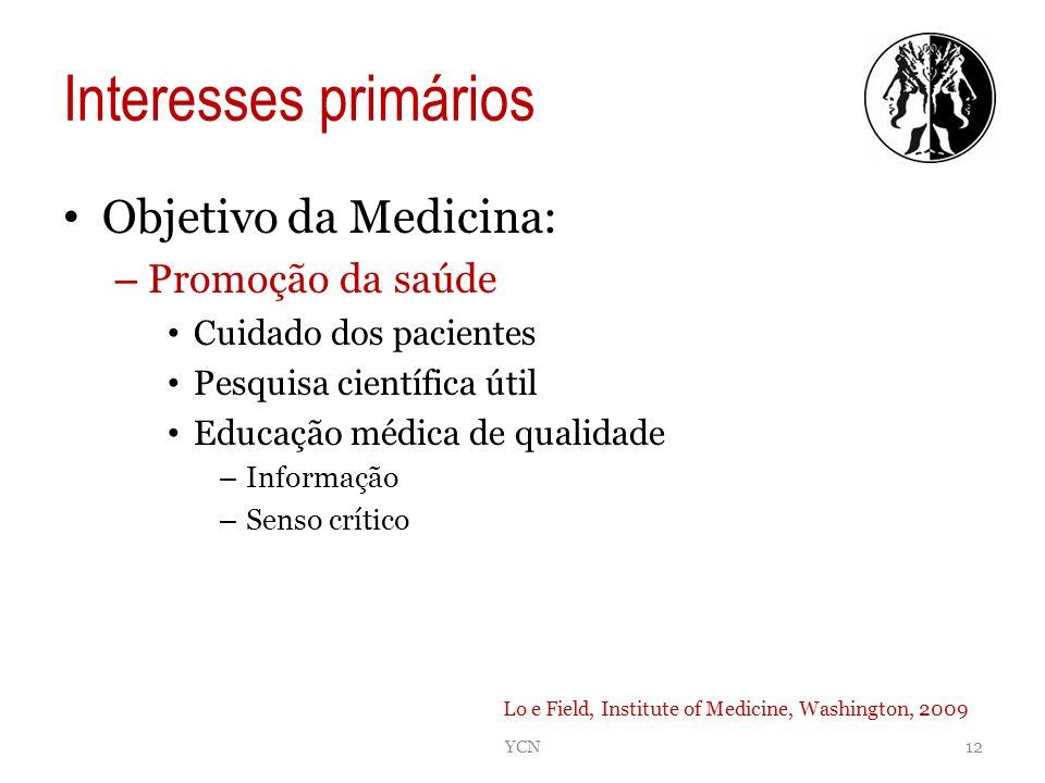 Interesses primários Objetivo da Medicina: – Promoção da saúde Cuidado dos pacientes Pesquisa científica útil Educação médica de qualidade – Informaçã