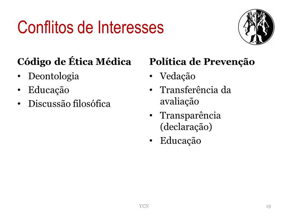 Conflitos de Interesses Código de Ética Médica Deontologia Educação Discussão filosófica Política de Prevenção Vedação Transferência da avaliação Tran