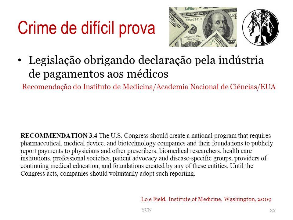 Crime de difícil prova YCN32 Legislação obrigando declaração pela indústria de pagamentos aos médicos Recomendação do Instituto de Medicina/Academia N