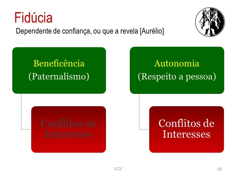 Fidúcia Dependente de confiança, ou que a revela [Aurélio] YCN38 Beneficência (Paternalismo) Conflitos de Interesses Autonomia (Respeito a pessoa) Con