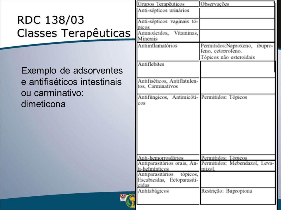 Exemplo de adsorventes e antifiséticos intestinais ou carminativo: dimeticona