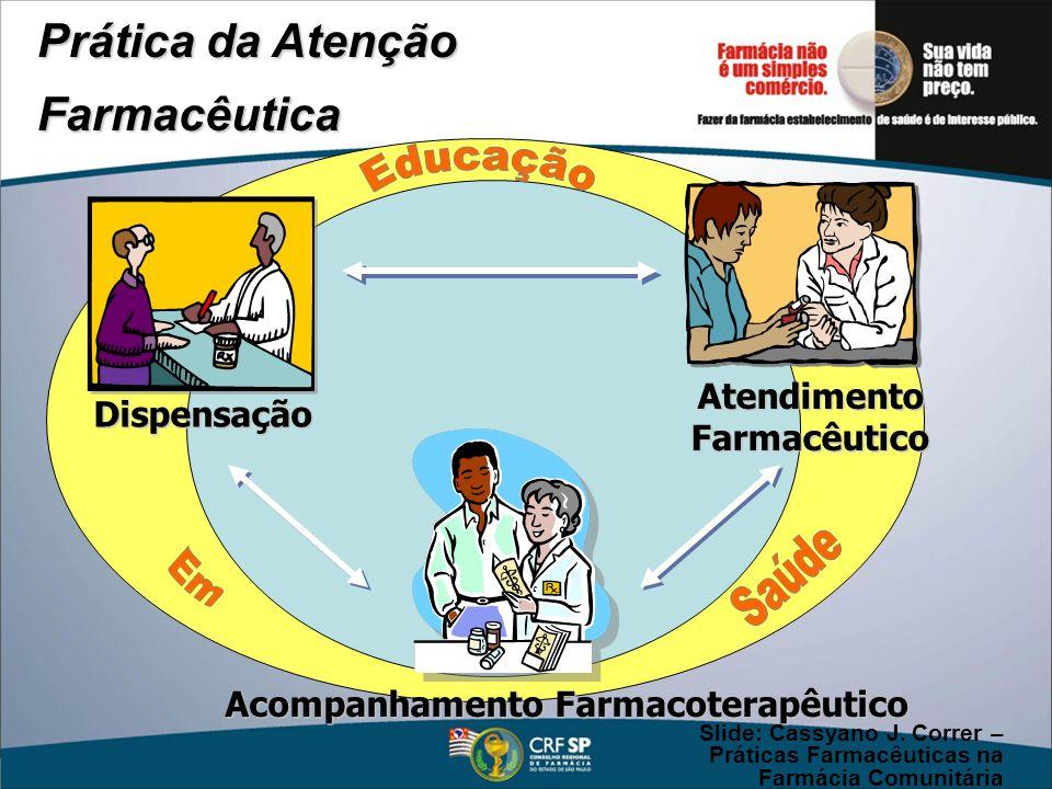 Prática da Atenção Farmacêutica Dispensação Atendimento Farmacêutico Acompanhamento Farmacoterapêutico Slide: Cassyano J. Correr – Práticas Farmacêuti