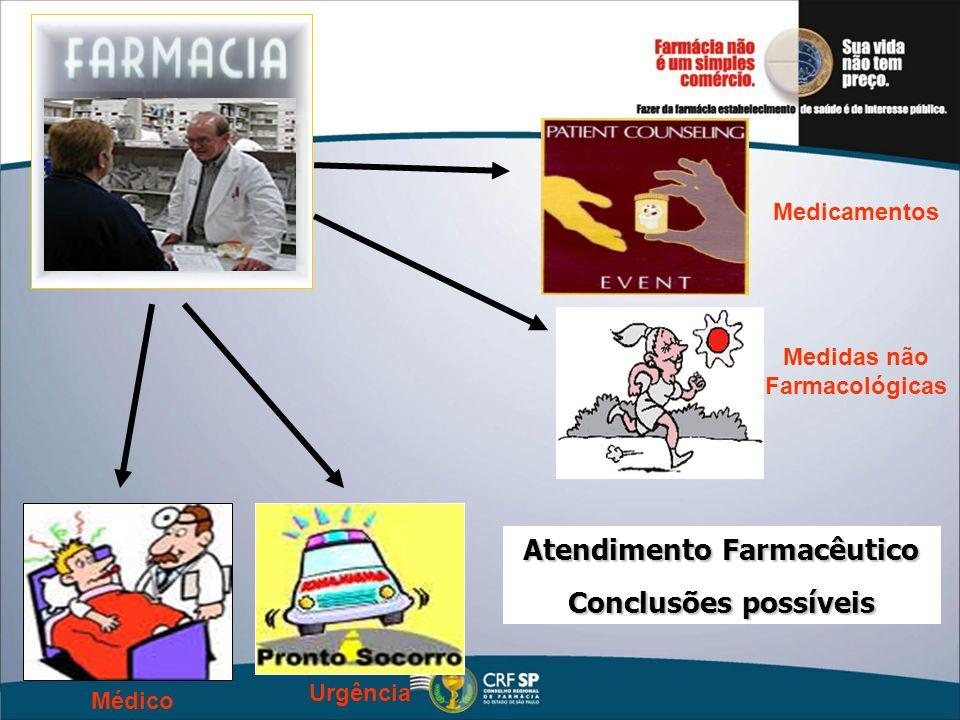 Atendimento Farmacêutico Conclusões possíveis Medicamentos Medidas não Farmacológicas Urgência Médico
