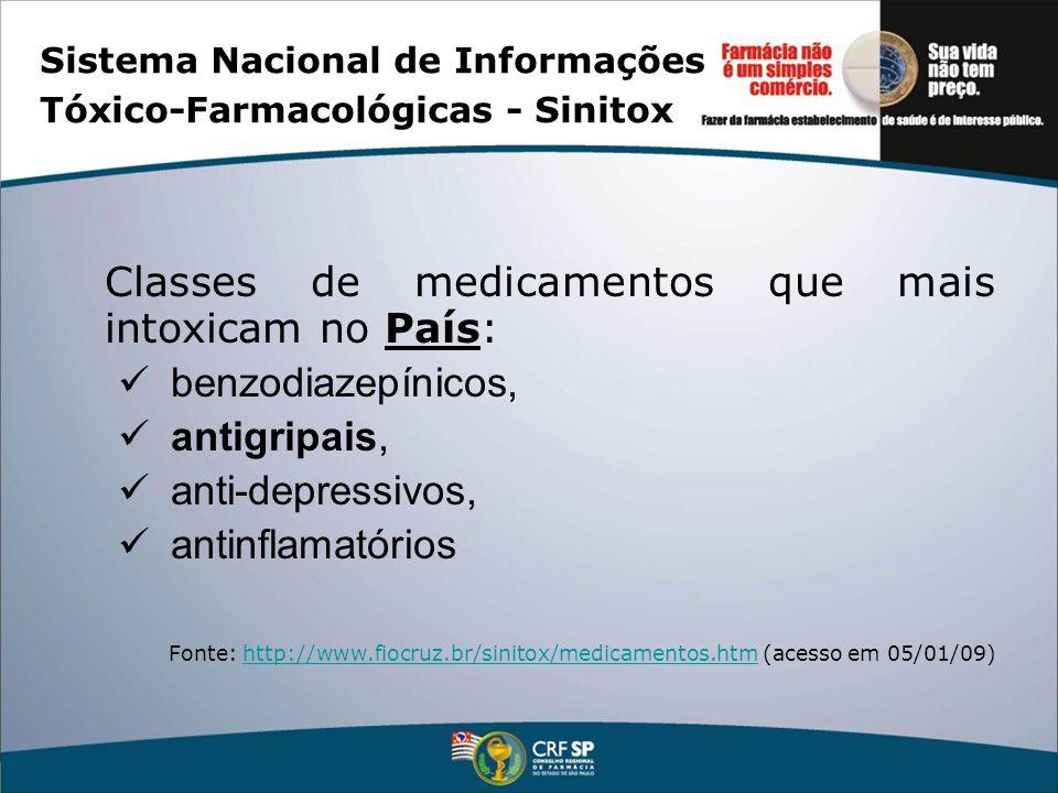 Sistema Nacional de Informações Tóxico-Farmacológicas - Sinitox Classes de medicamentos que mais intoxicam no País: benzodiazepínicos, antigripais, an