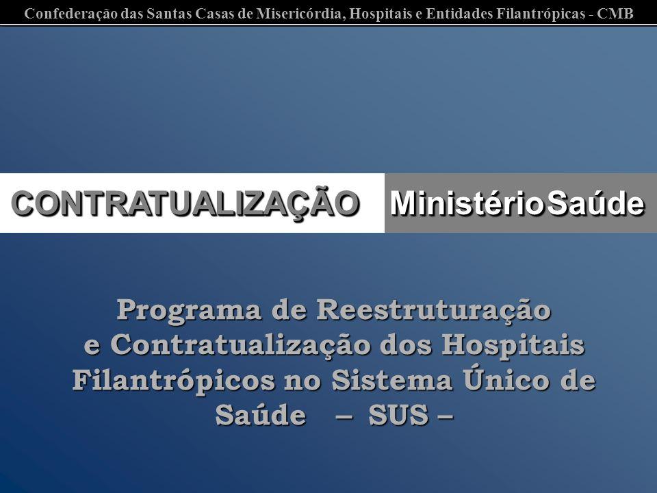Confederação das Santas Casas de Misericórdia, Hospitais e Entidades Filantrópicas - CMB qual a real capacidade instalada.