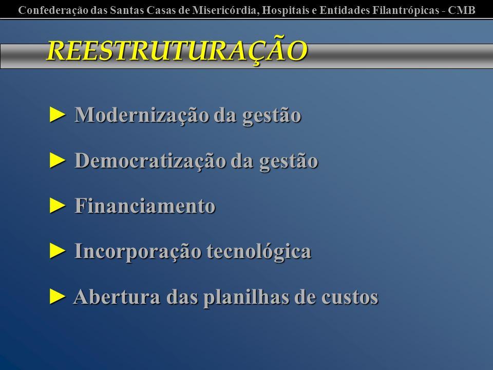 Confederação das Santas Casas de Misericórdia, Hospitais e Entidades Filantrópicas - CMB Modernização da gestão Modernização da gestão Democratização