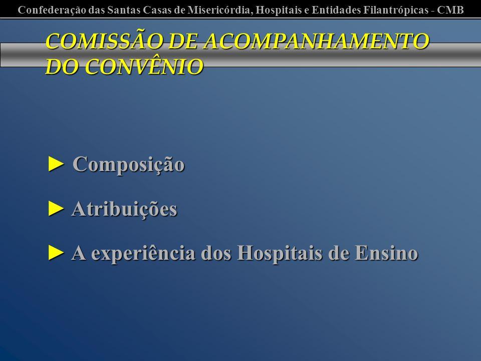 Confederação das Santas Casas de Misericórdia, Hospitais e Entidades Filantrópicas - CMB Composição Composição Atribuições Atribuições A experiência d