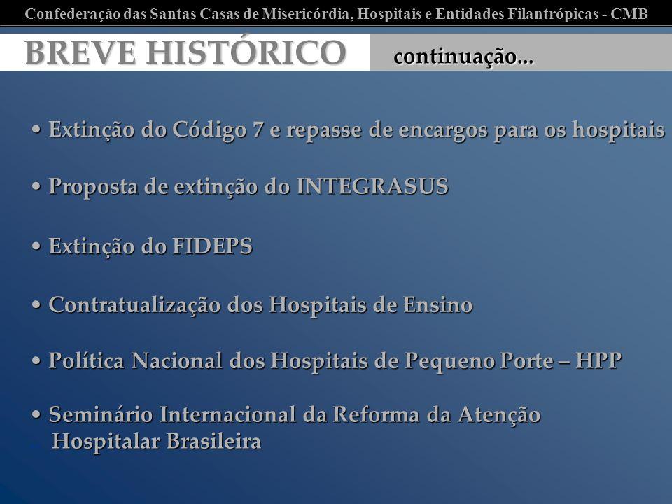 Confederação das Santas Casas de Misericórdia, Hospitais e Entidades Filantrópicas - CMB BREVE HISTÓRICO BREVE HISTÓRICO Extinção do Código 7 e repass