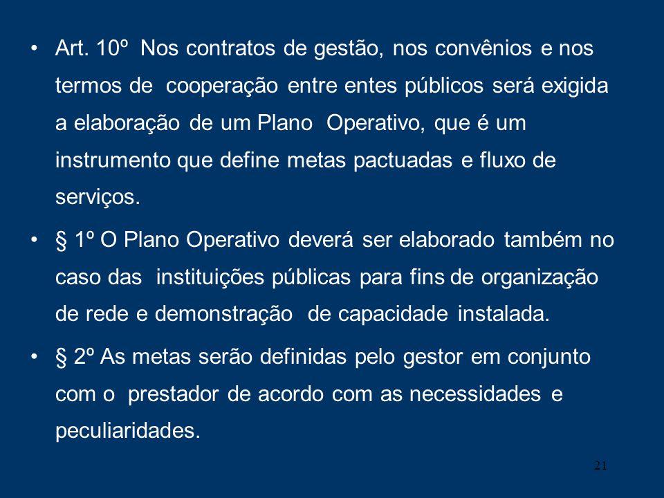 21 Art. 10º Nos contratos de gestão, nos convênios e nos termos de cooperação entre entes públicos será exigida a elaboração de um Plano Operativo, qu