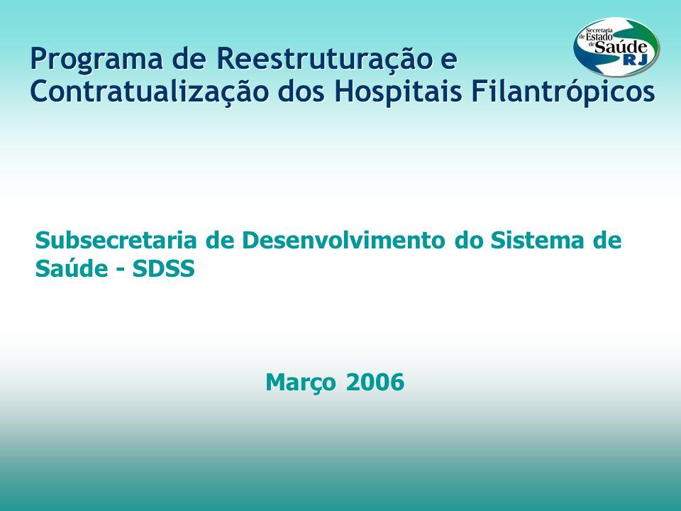 Subsecretaria de Desenvolvimento do Sistema de Saúde - SDSS Março 2006 Programa de Reestruturação e Contratualização dos Hospitais Filantrópicos