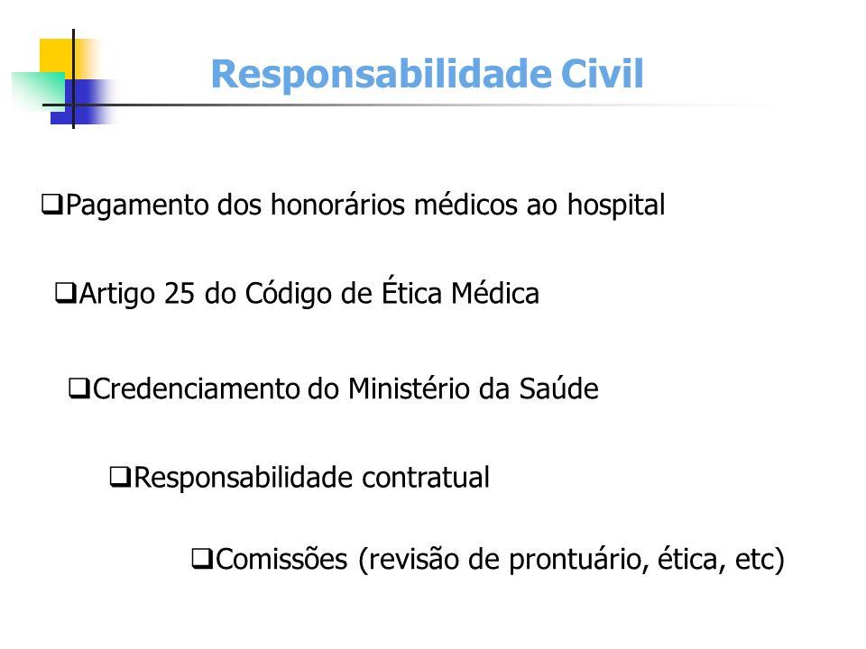 Responsabilidade Civil Pagamento dos honorários médicos ao hospital Credenciamento do Ministério da Saúde Artigo 25 do Código de Ética Médica Responsabilidade contratual Comissões (revisão de prontuário, ética, etc)