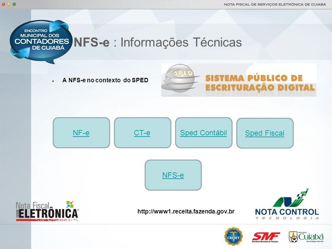 NFS-e : Meios de Emissão Sistema On-line (Emissão Direta no Sistema do Município) –Ideal para pequenas empresas Integração com os sistemas do Contribuinte (conversão de lotes de RPS em NFS-e) –Ideal para grande empresas