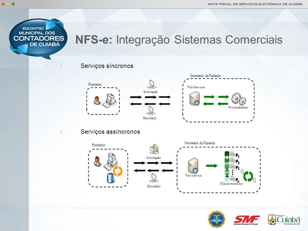NFS-e: Integração Sistemas Comerciais Prestador Secretaria da Fazenda Processamento Web Services Solicitação Resultado Serviços síncronos Serviços ass