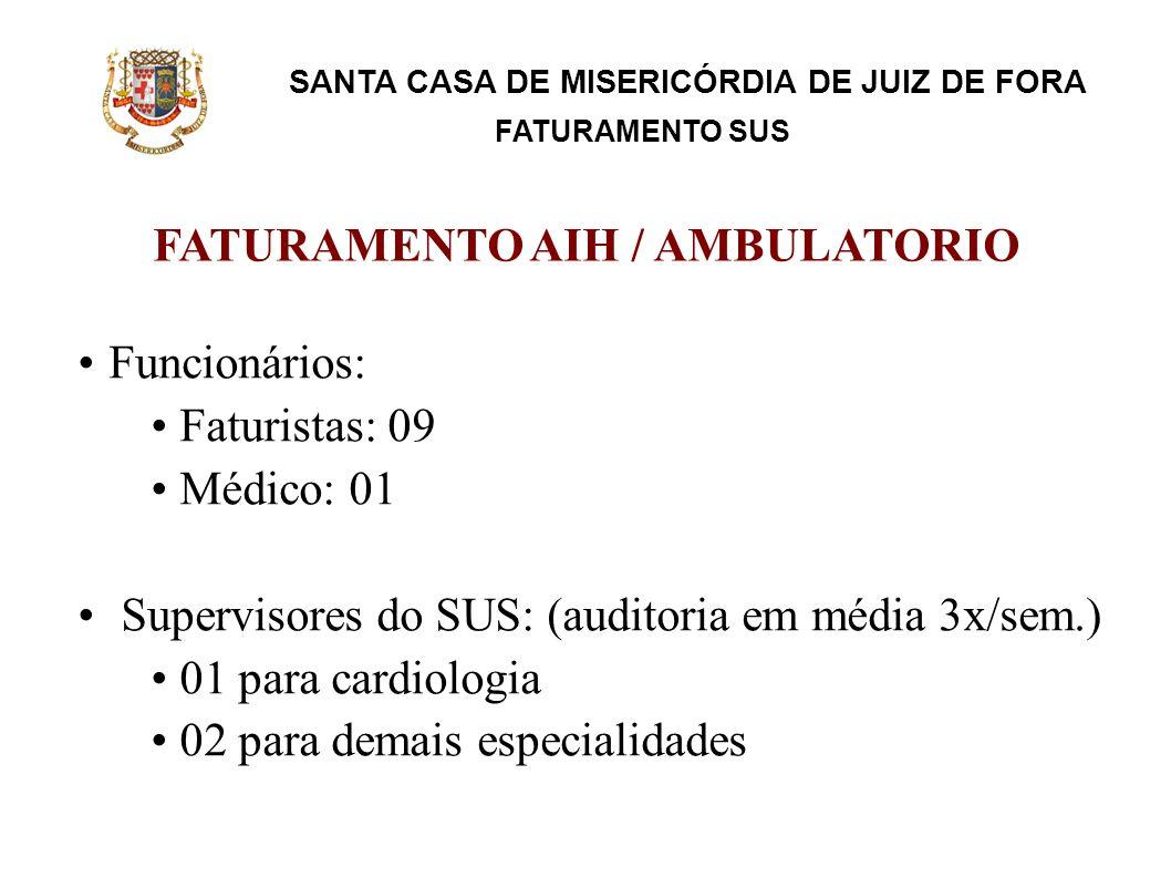 SANTA CASA DE MISERICÓRDIA DE JUIZ DE FORA FATURAMENTO SUS FAFA FATURAMENTO AIH / AMBULATORIO Funcionários: Faturistas: 09 Médico: 01 Supervisores do