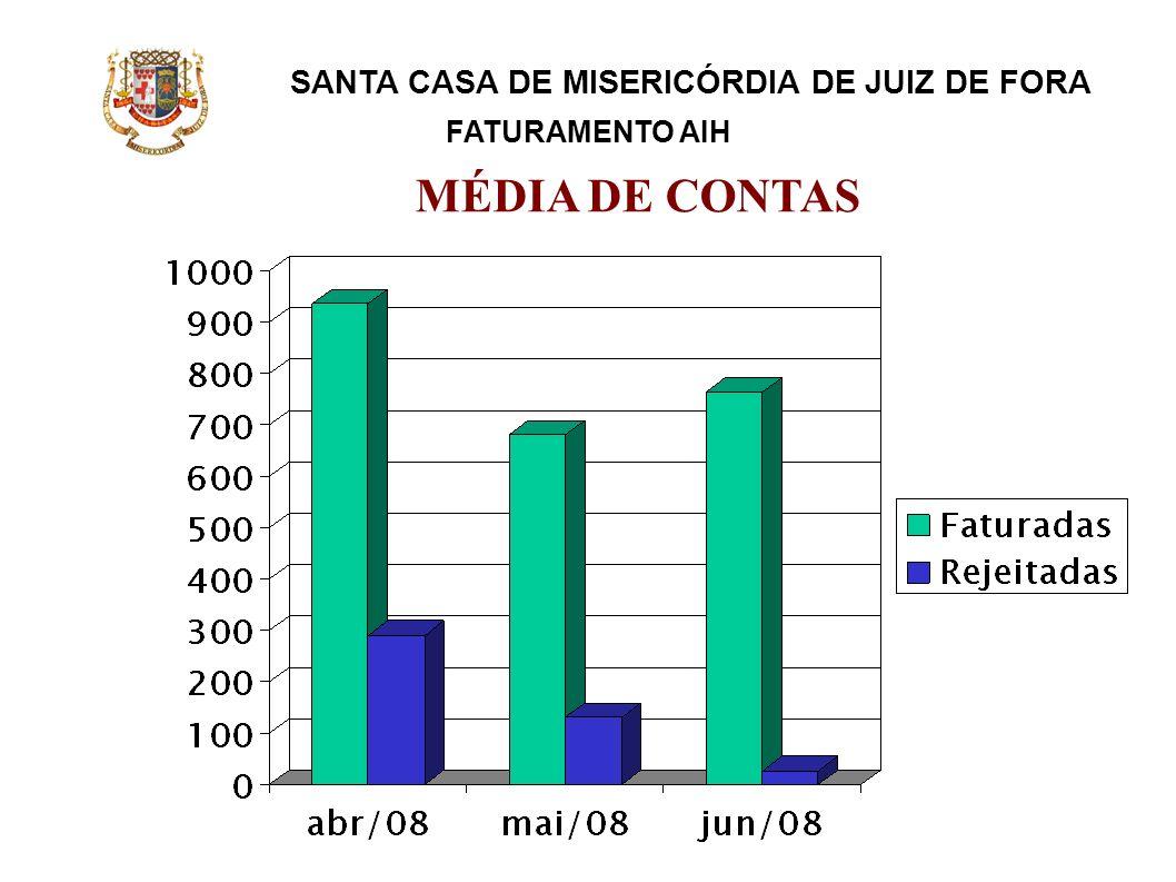 SANTA CASA DE MISERICÓRDIA DE JUIZ DE FORA FATURAMENTO AIH MÉDIA DE CONTAS