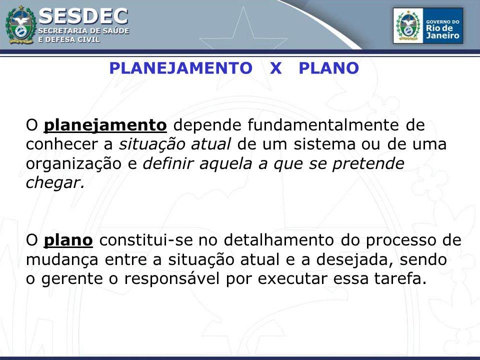 PLANEJAMENTO X PLANO O planejamento depende fundamentalmente de conhecer a situação atual de um sistema ou de uma organização e definir aquela a que s