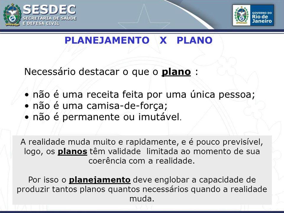 PLANEJAMENTO X PLANO Necessário destacar o que o plano : não é uma receita feita por uma única pessoa; não é uma camisa-de-força; não é permanente ou