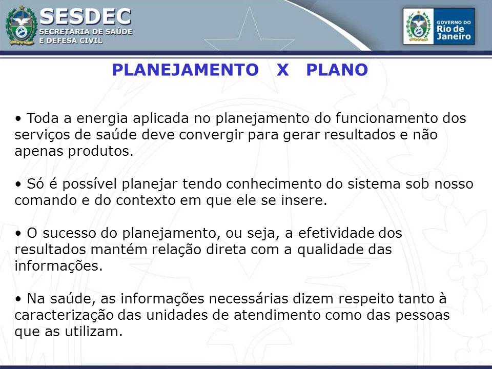 PLANEJAMENTO X PLANO Toda a energia aplicada no planejamento do funcionamento dos serviços de saúde deve convergir para gerar resultados e não apenas