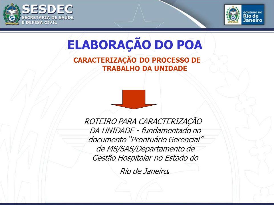 CARACTERIZAÇÃO DO PROCESSO DE TRABALHO DA UNIDADE ROTEIRO PARA CARACTERIZAÇÃO DA UNIDADE - fundamentado no documento Prontuário Gerencial de MS/SAS/De