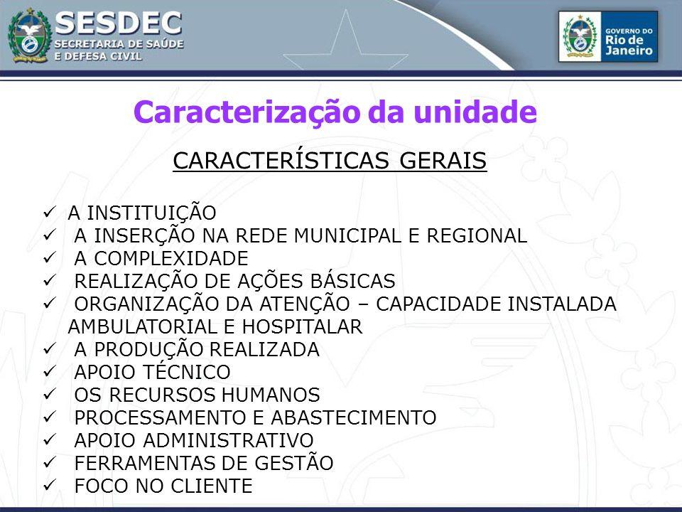 Caracterização da unidade CARACTERÍSTICAS GERAIS A INSTITUIÇÃO A INSERÇÃO NA REDE MUNICIPAL E REGIONAL A COMPLEXIDADE REALIZAÇÃO DE AÇÕES BÁSICAS ORGA