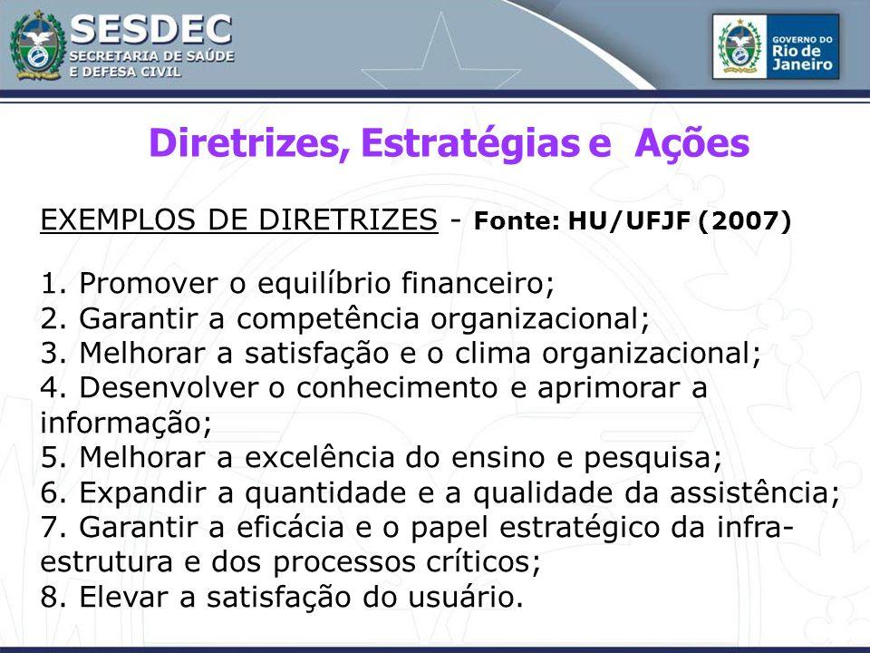 Diretrizes, Estratégias e Ações EXEMPLOS DE DIRETRIZES - Fonte: HU/UFJF (2007) 1. Promover o equilíbrio financeiro; 2. Garantir a competência organiza