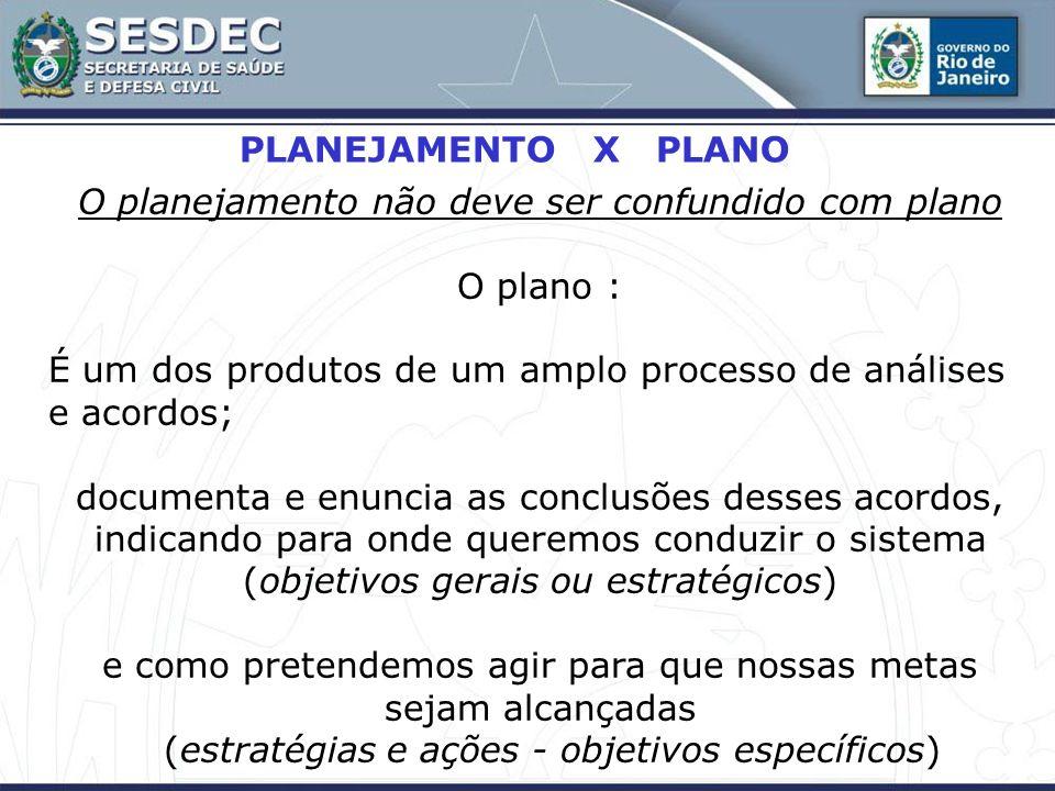 O planejamento não deve ser confundido com plano O plano : É um dos produtos de um amplo processo de análises e acordos; documenta e enuncia as conclu